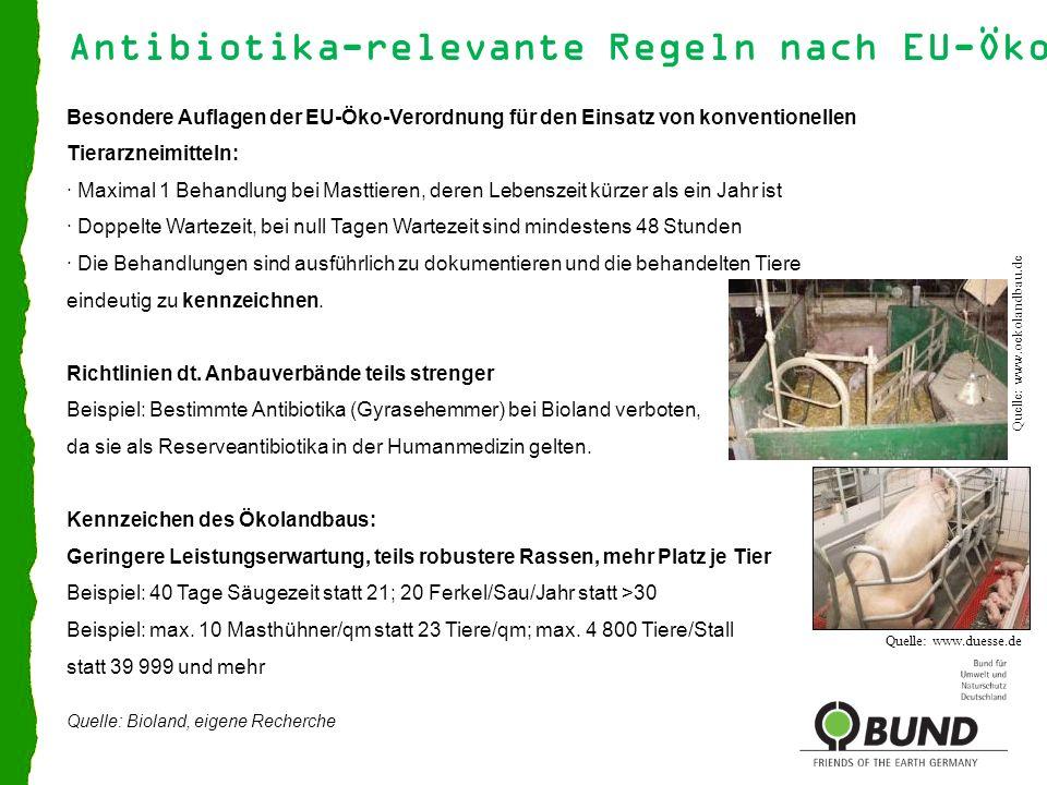 Quelle: www.oekolandbau.de