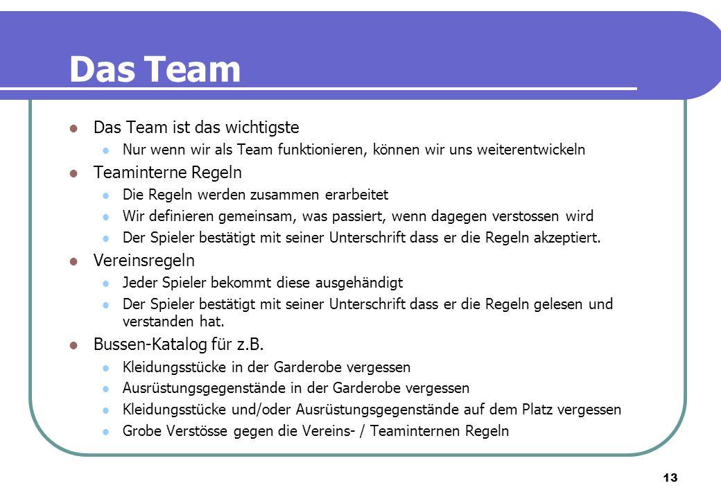 Das Team Das Team ist das wichtigste Teaminterne Regeln Vereinsregeln