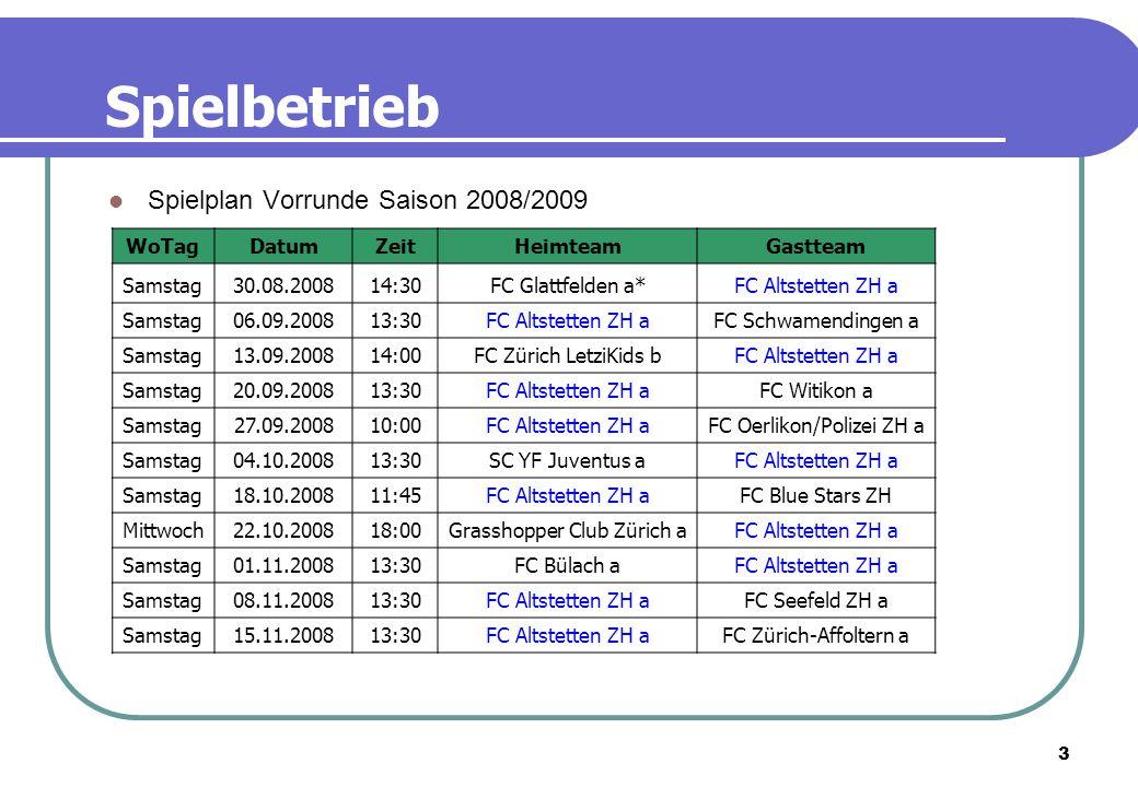 Spielbetrieb Spielplan Vorrunde Saison 2008/2009 WoTag Datum Zeit