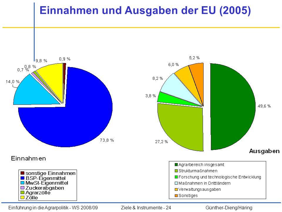 Einnahmen und Ausgaben der EU (2005)