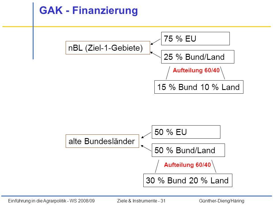 GAK - Finanzierung 75 % EU nBL (Ziel-1-Gebiete) 25 % Bund/Land