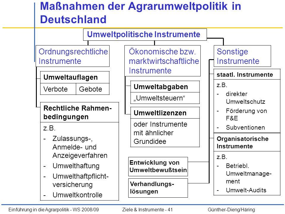 Maßnahmen der Agrarumweltpolitik in Deutschland