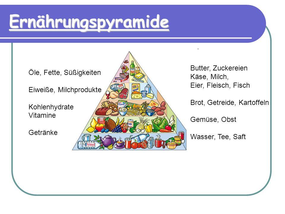 Ernährungspyramide Butter, Zuckereien Öle, Fette, Süßigkeiten