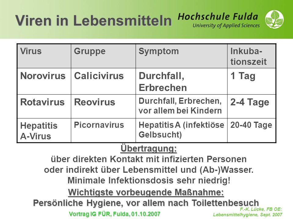 Viren in Lebensmitteln