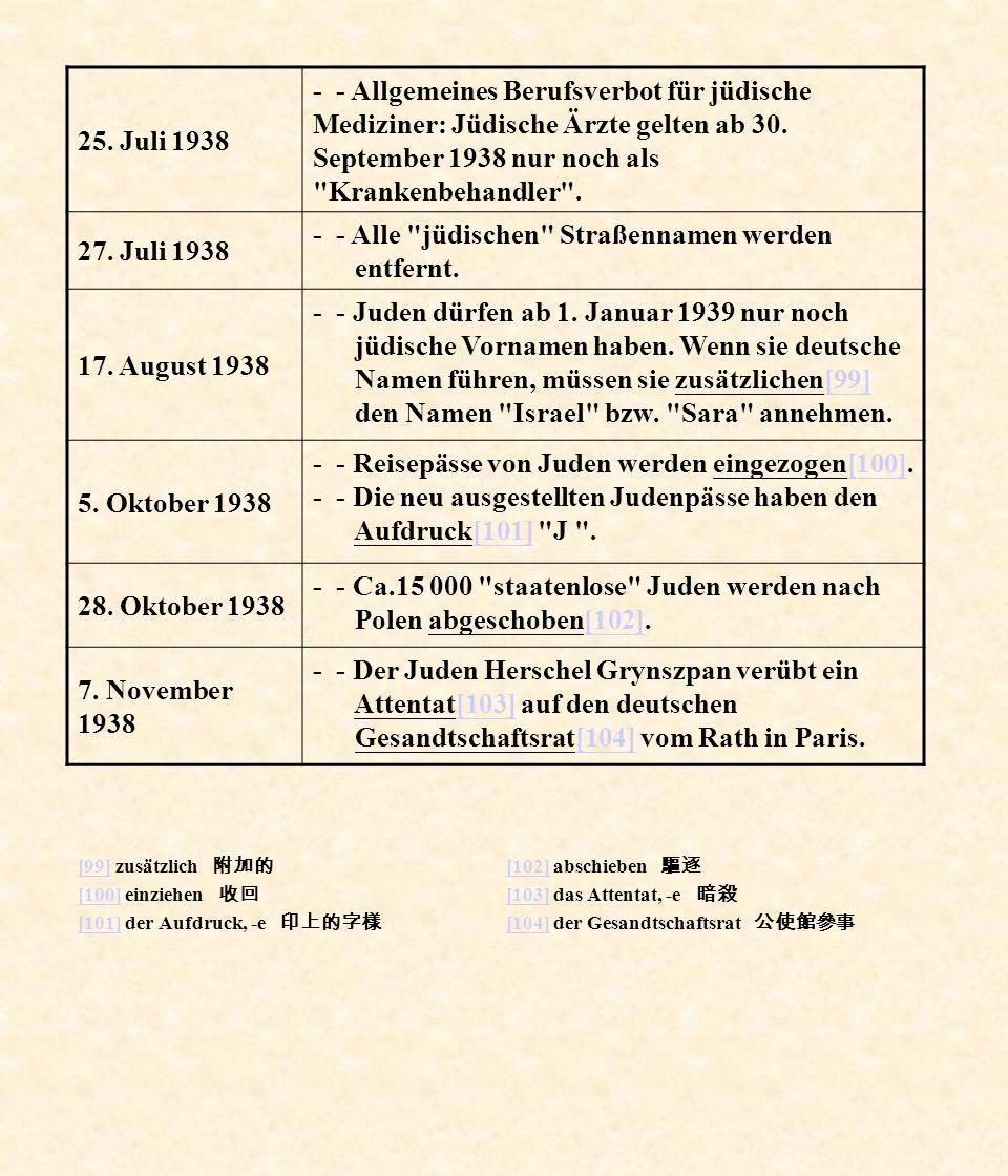 - - Alle jüdischen Straßennamen werden entfernt. 17. August 1938