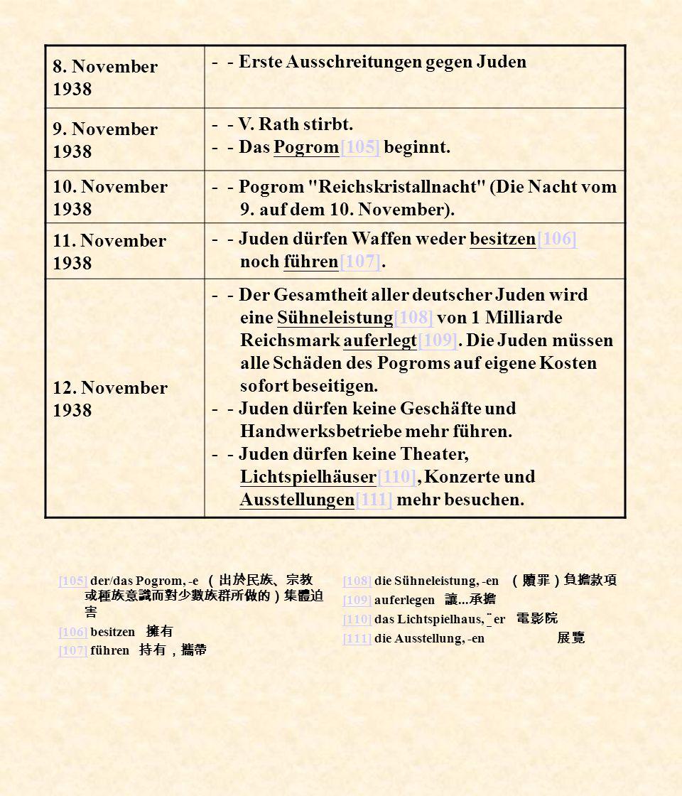 - - Erste Ausschreitungen gegen Juden 9. November 1938