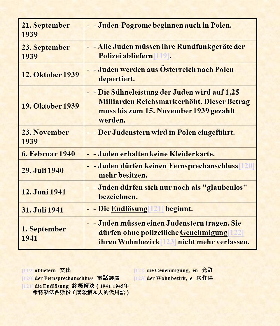 - - Juden-Pogrome beginnen auch in Polen. 23. September 1939