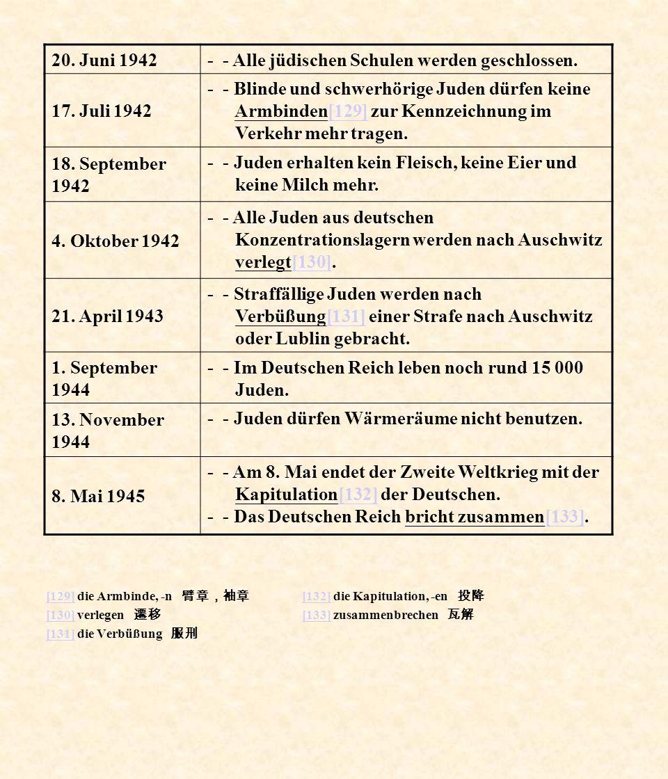 - - Alle jüdischen Schulen werden geschlossen. 17. Juli 1942