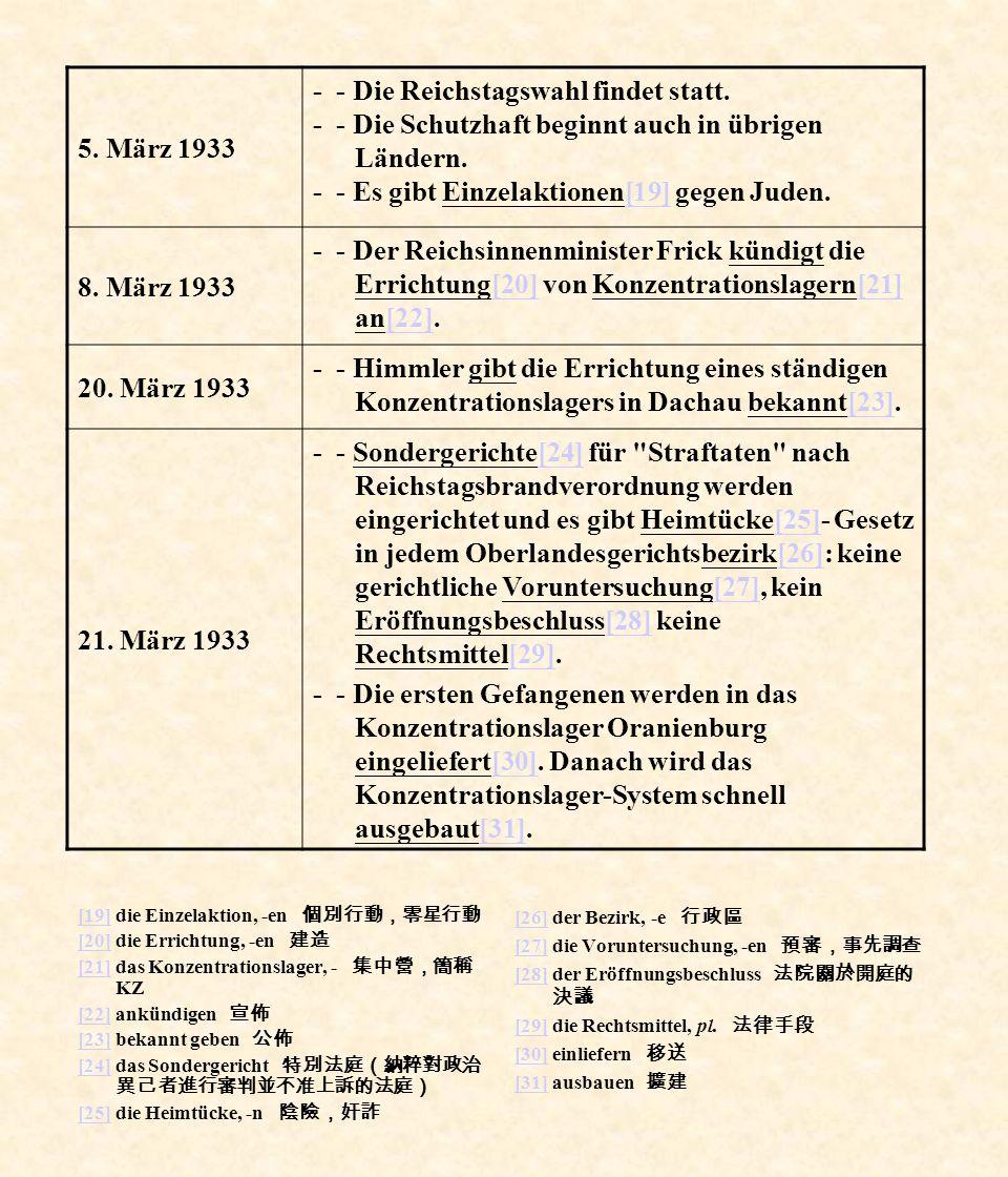 5. März 1933