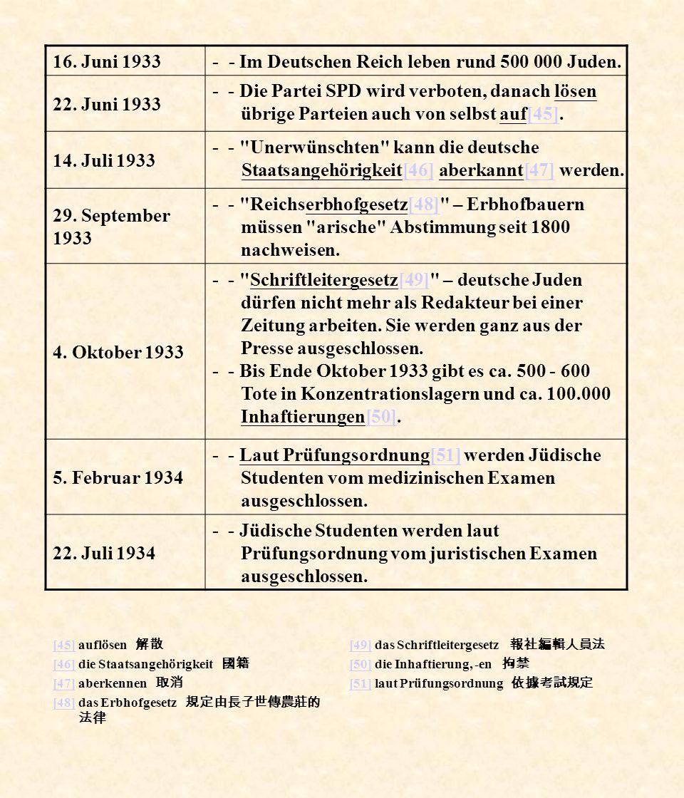 - - Im Deutschen Reich leben rund 500 000 Juden. 22. Juni 1933