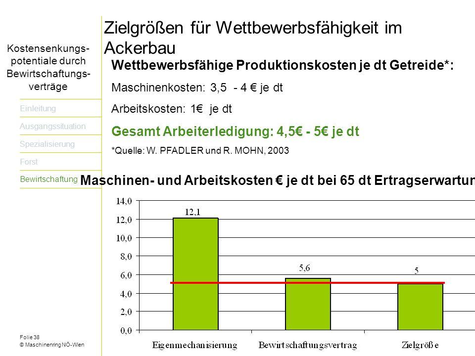 Zielgrößen für Wettbewerbsfähigkeit im Ackerbau