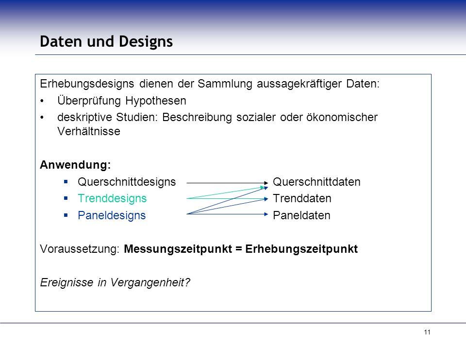 Daten und Designs Erhebungsdesigns dienen der Sammlung aussagekräftiger Daten: Überprüfung Hypothesen.