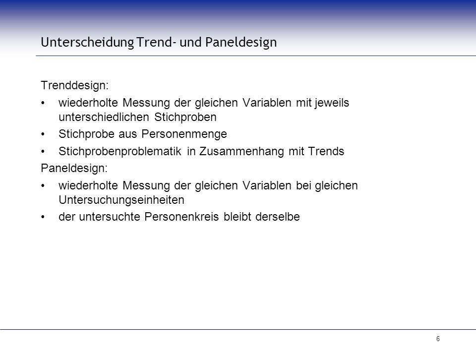Unterscheidung Trend- und Paneldesign