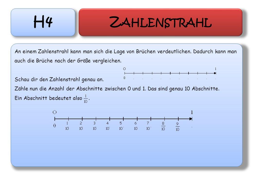H4 Zahlenstrahl.