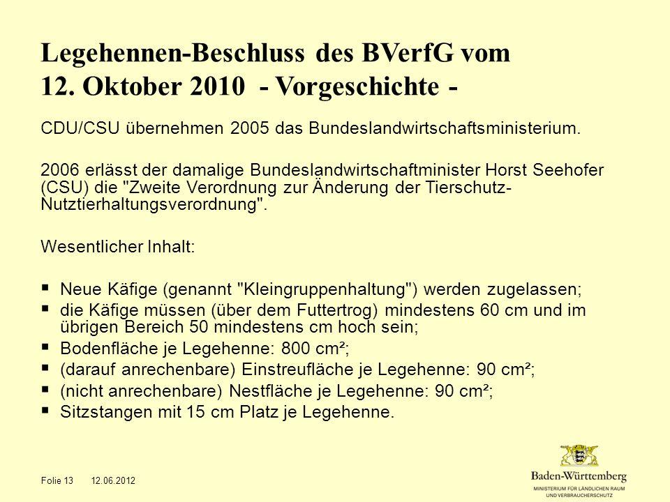 Legehennen-Beschluss des BVerfG vom 12. Oktober 2010 - Vorgeschichte -