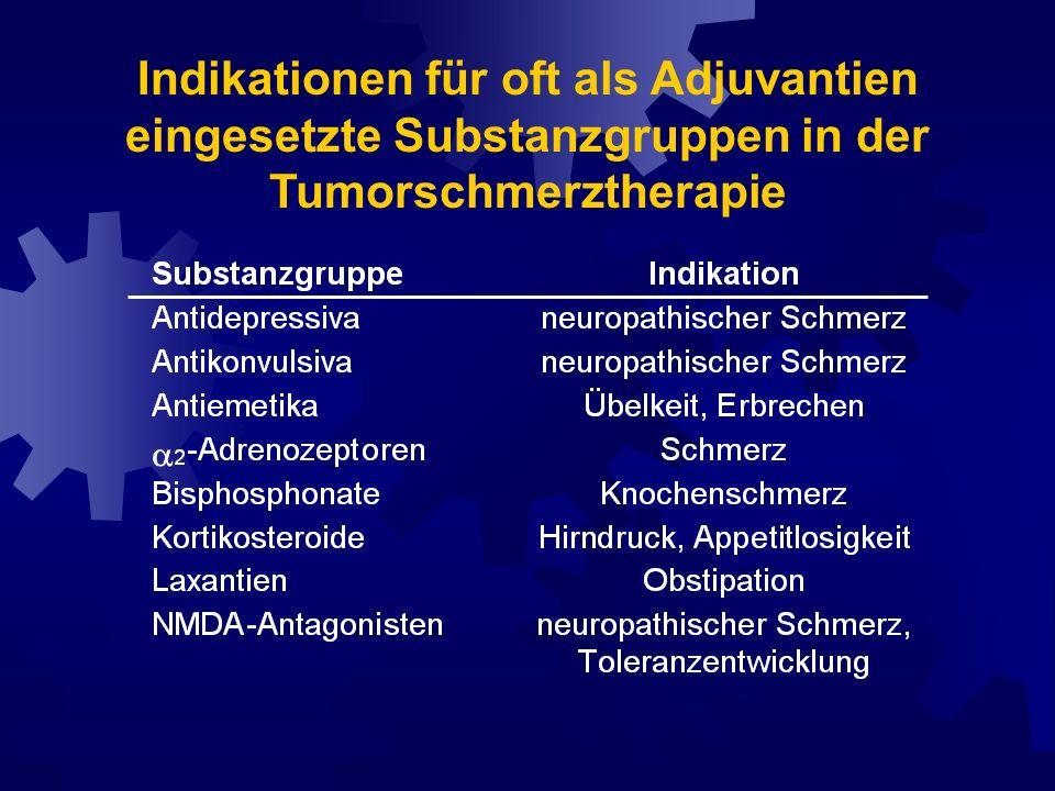 Indikationen für oft als Adjuvantien eingesetzte Substanzgruppen in der Tumorschmerztherapie