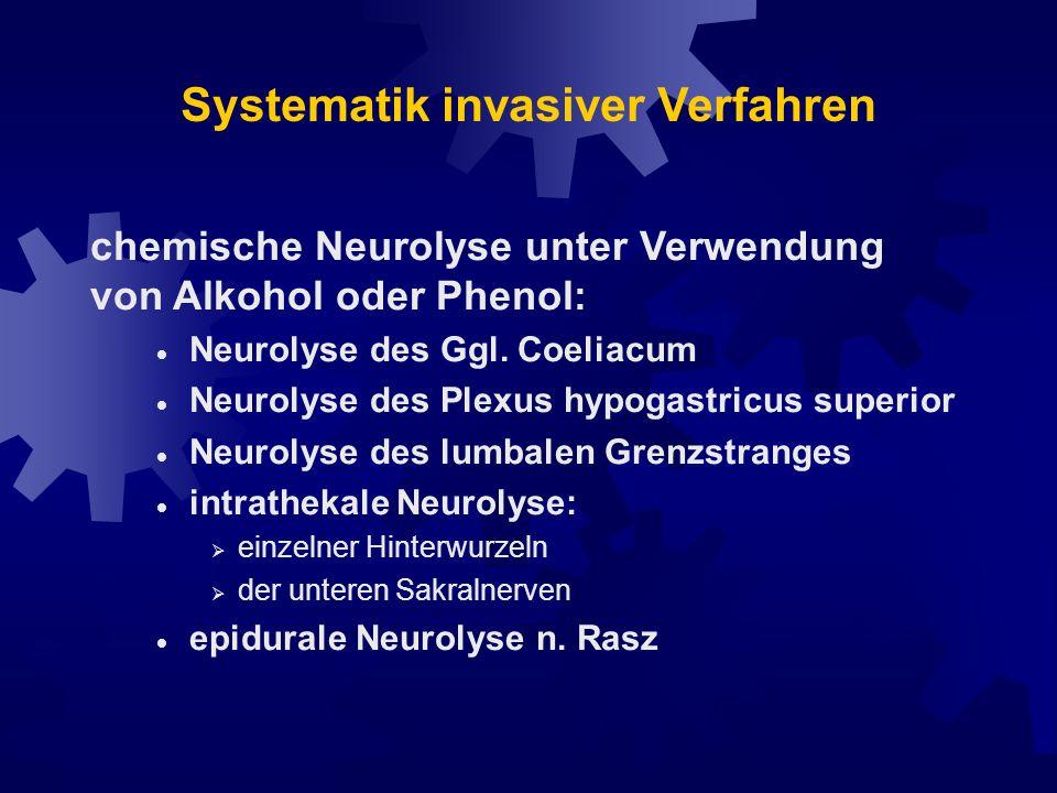 Systematik invasiver Verfahren