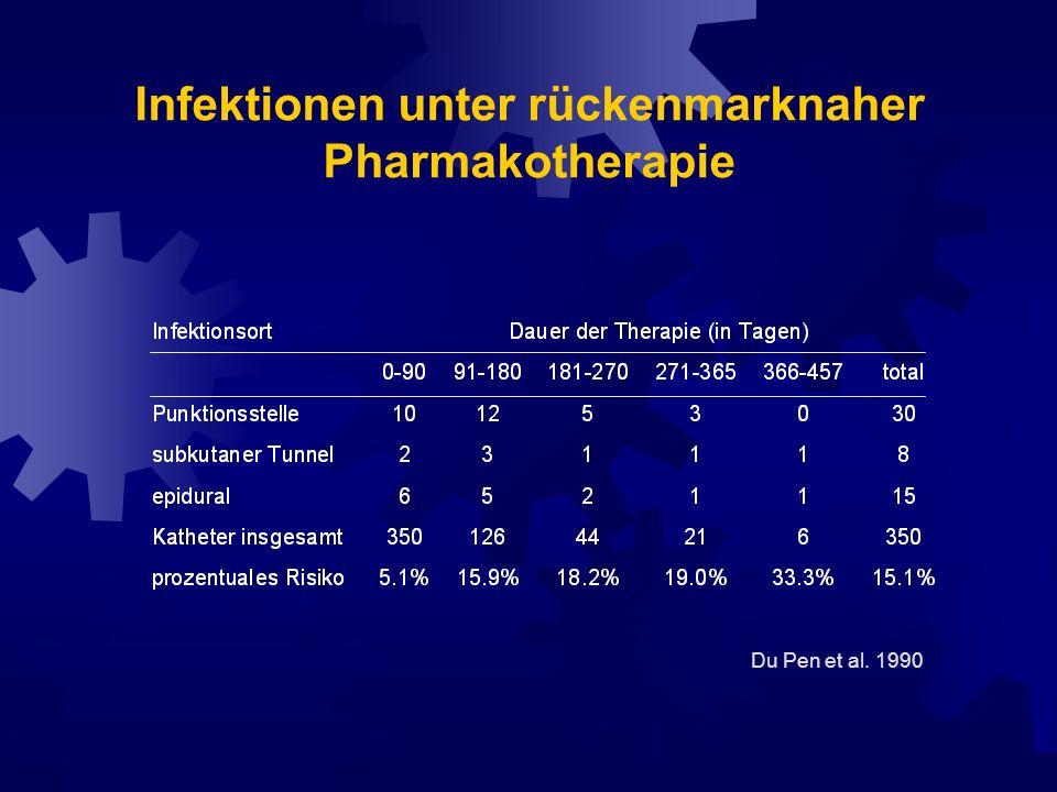Infektionen unter rückenmarknaher Pharmakotherapie
