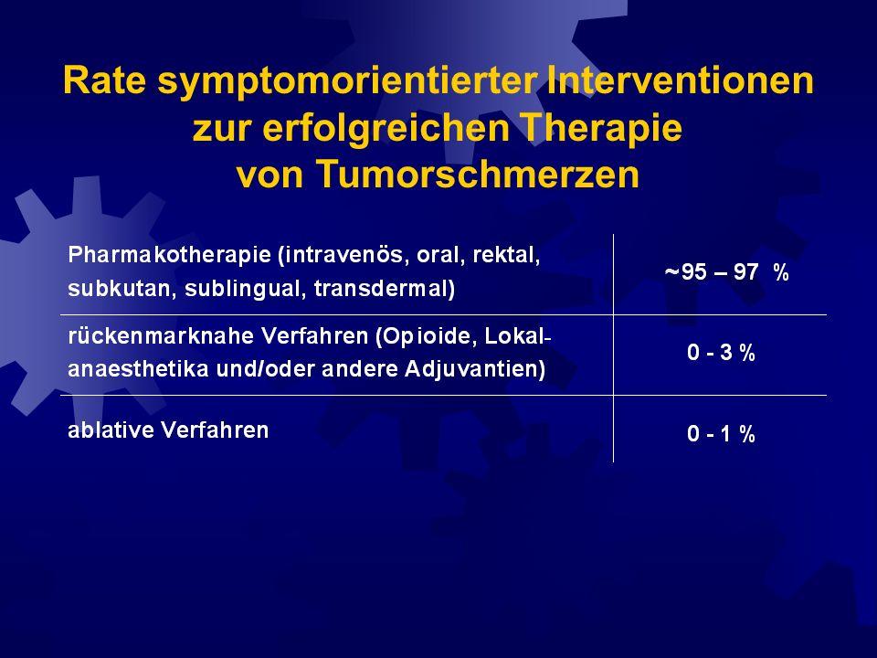 Rate symptomorientierter Interventionen zur erfolgreichen Therapie von Tumorschmerzen