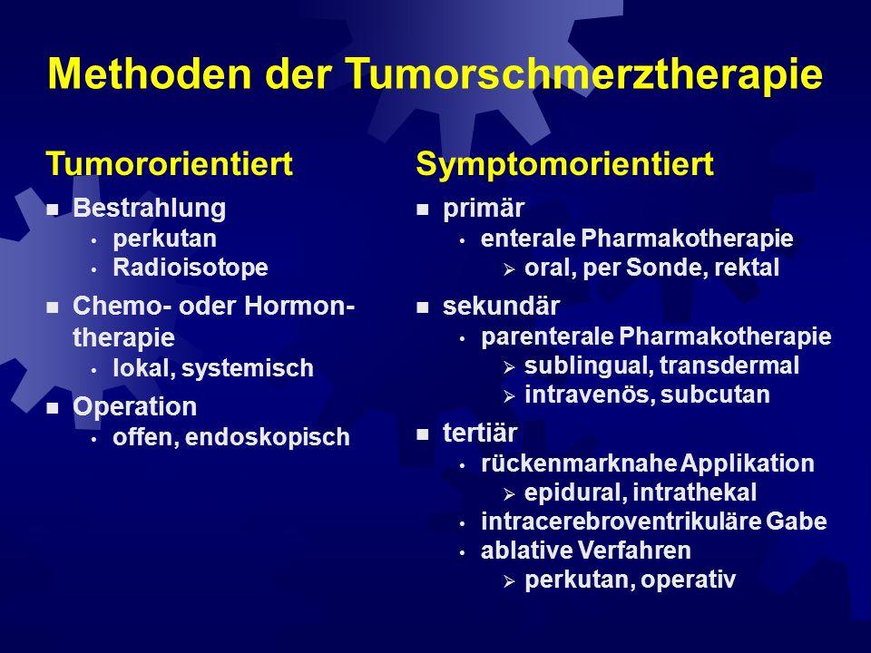Methoden der Tumorschmerztherapie
