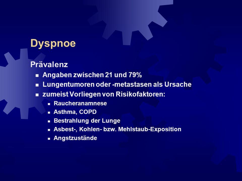Dyspnoe Prävalenz Angaben zwischen 21 und 79%