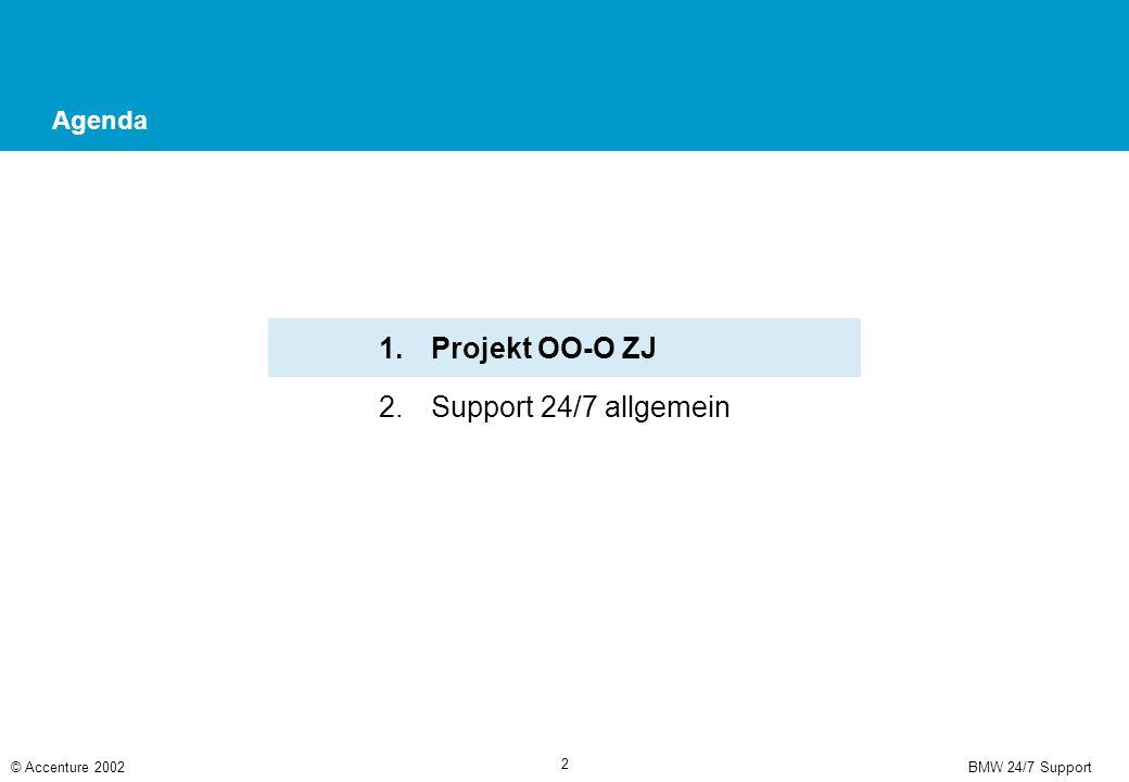 Kostenabschätzung Support OO-O ZJ als Grundlage des Migrationsplans