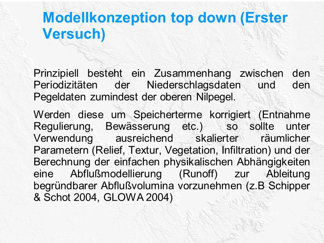 Modellkonzeption top down (Erster Versuch)