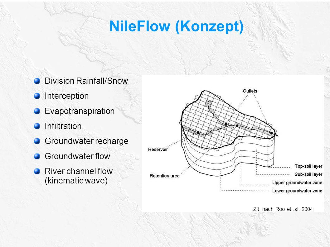 NileFlow (Konzept) Division Rainfall/Snow Interception