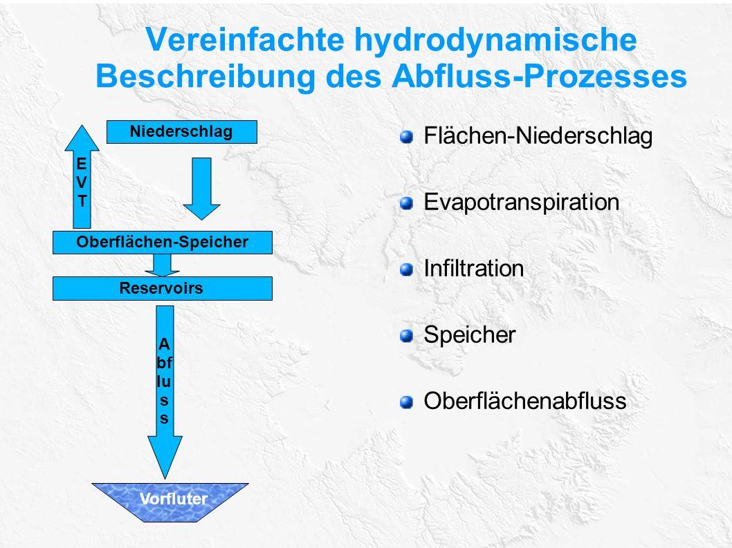 Vereinfachte hydrodynamische Beschreibung des Abfluss-Prozesses