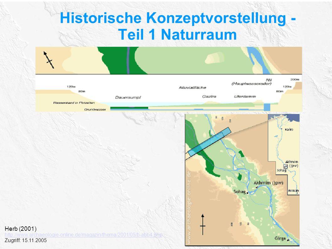 Historische Konzeptvorstellung - Teil 1 Naturraum