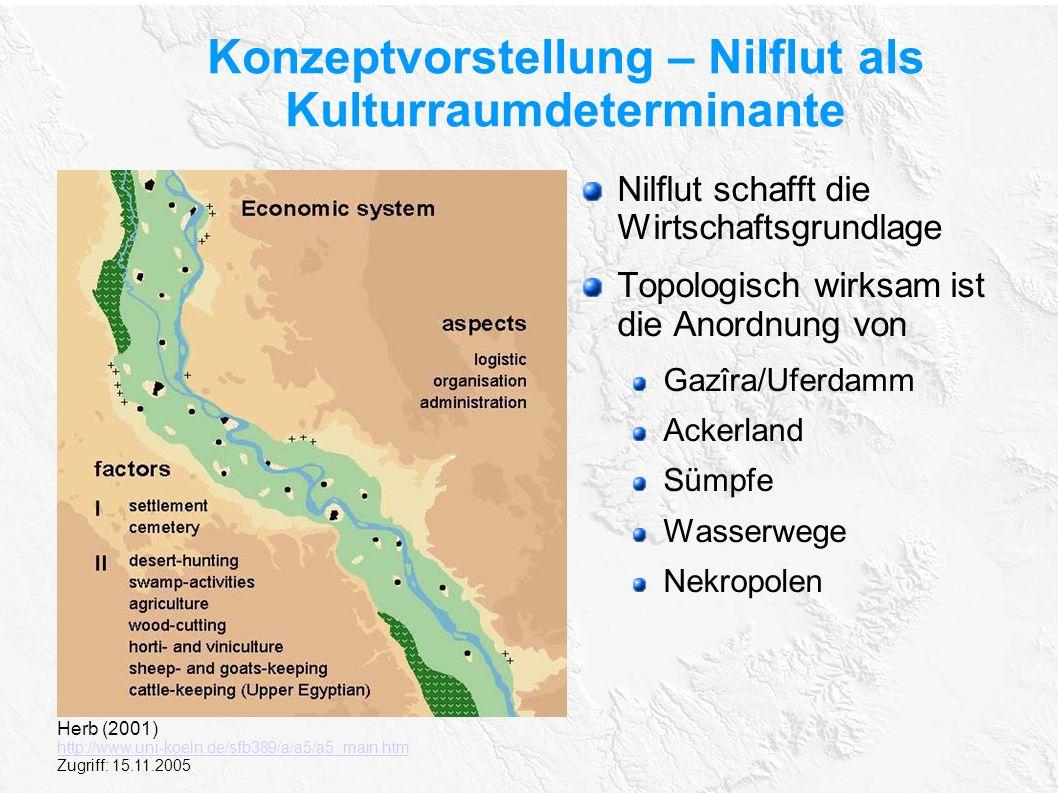 Konzeptvorstellung – Nilflut als Kulturraumdeterminante