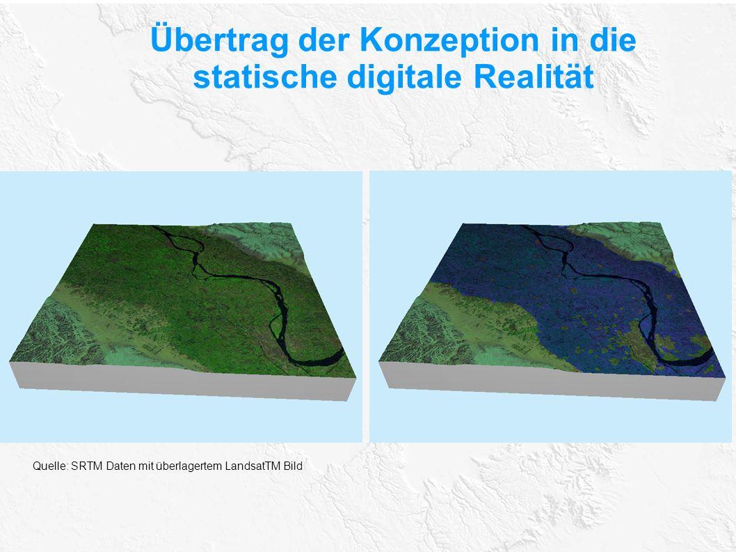 Übertrag der Konzeption in die statische digitale Realität