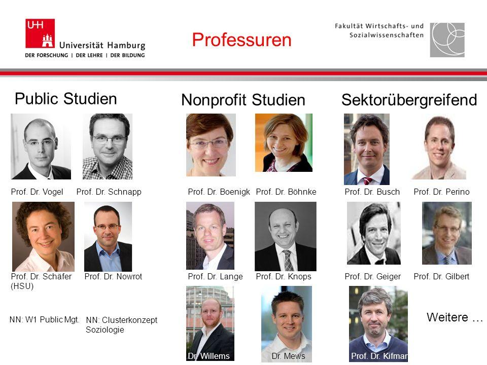 Professuren Public Studien Nonprofit Studien Sektorübergreifend