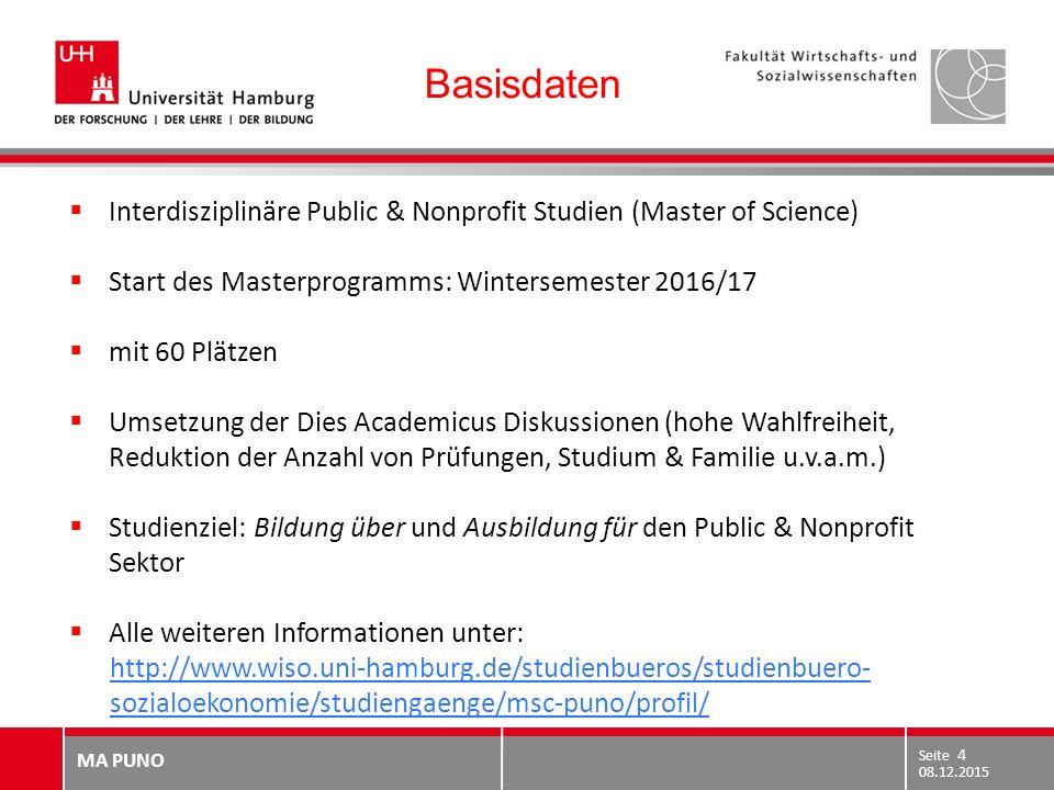 Basisdaten Interdisziplinäre Public & Nonprofit Studien (Master of Science) Start des Masterprogramms: Wintersemester 2016/17.