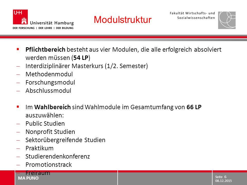 Modulstruktur Pflichtbereich besteht aus vier Modulen, die alle erfolgreich absolviert werden müssen (54 LP)