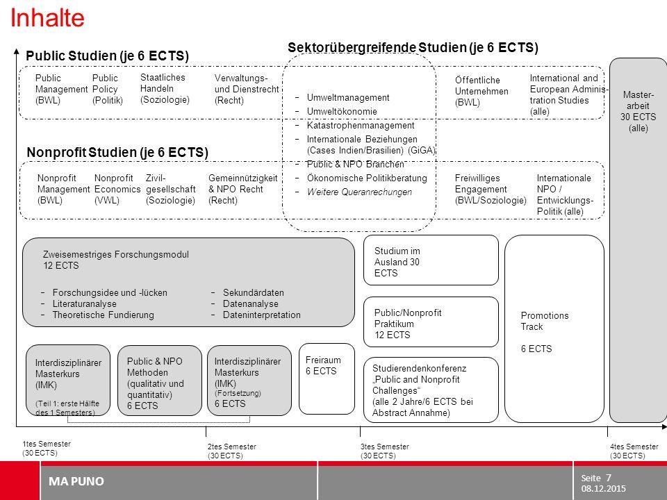 Inhalte Sektorübergreifende Studien (je 6 ECTS)