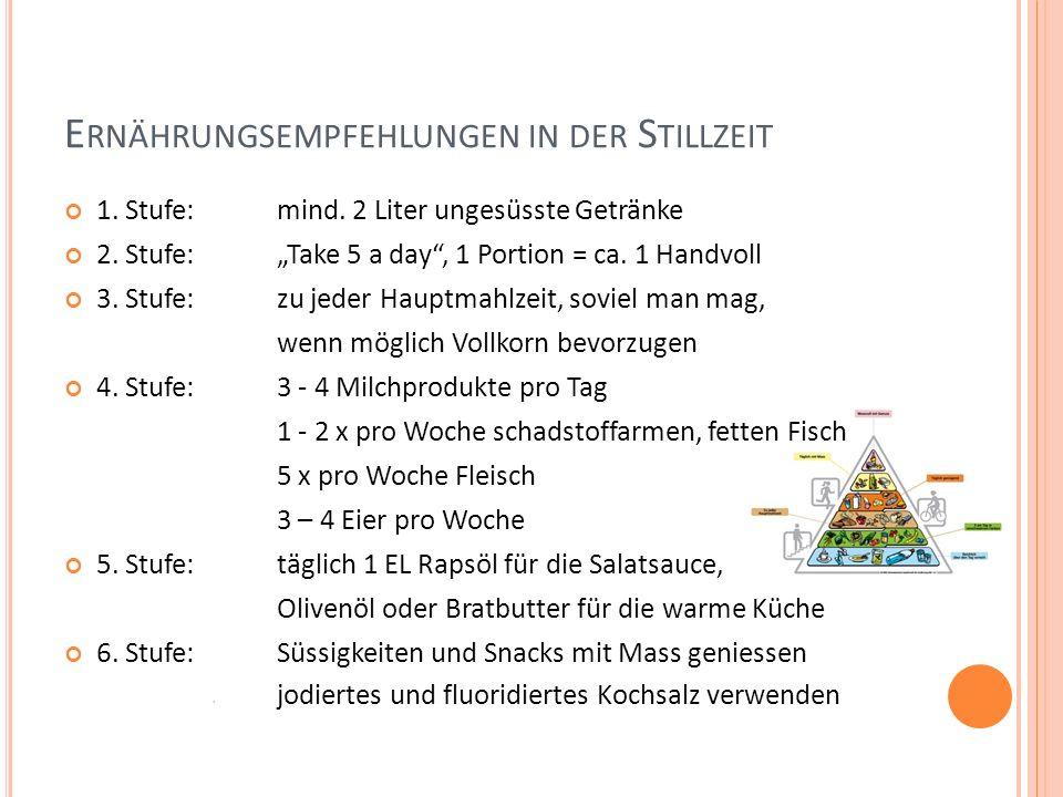 Ernährungsempfehlungen in der Stillzeit