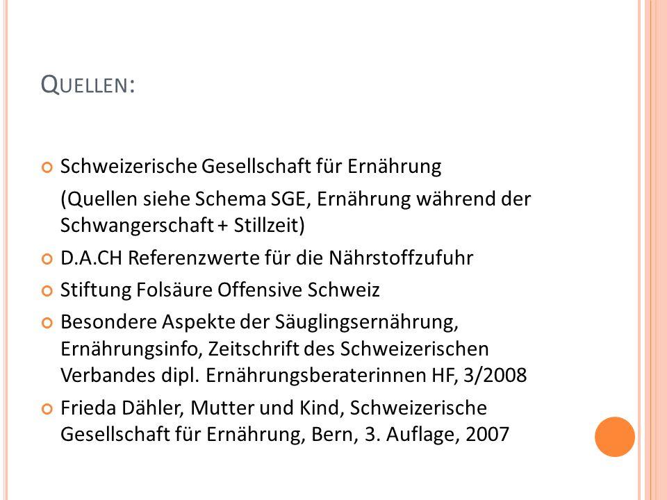 Quellen: Schweizerische Gesellschaft für Ernährung
