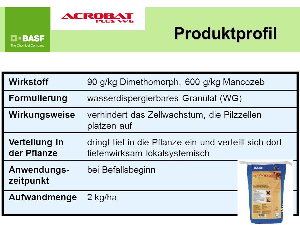 Produktprofil Wirkstoff 90 g/kg Dimethomorph, 600 g/kg Mancozeb