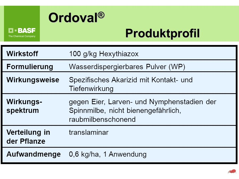Ordoval® Produktprofil Wirkstoff 100 g/kg Hexythiazox