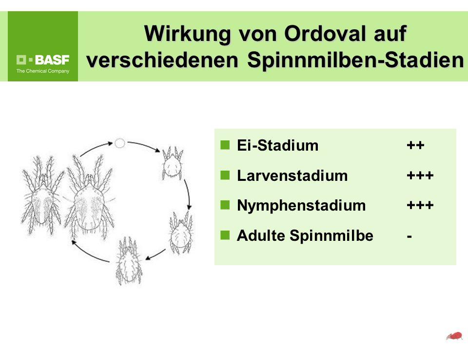 Wirkung von Ordoval auf verschiedenen Spinnmilben-Stadien