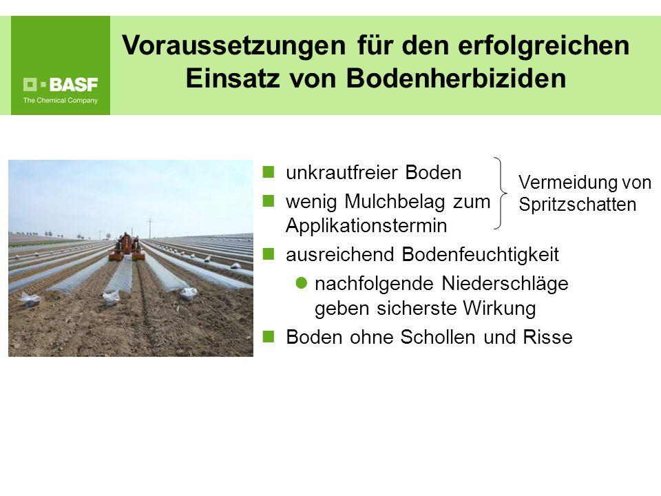 Voraussetzungen für den erfolgreichen Einsatz von Bodenherbiziden