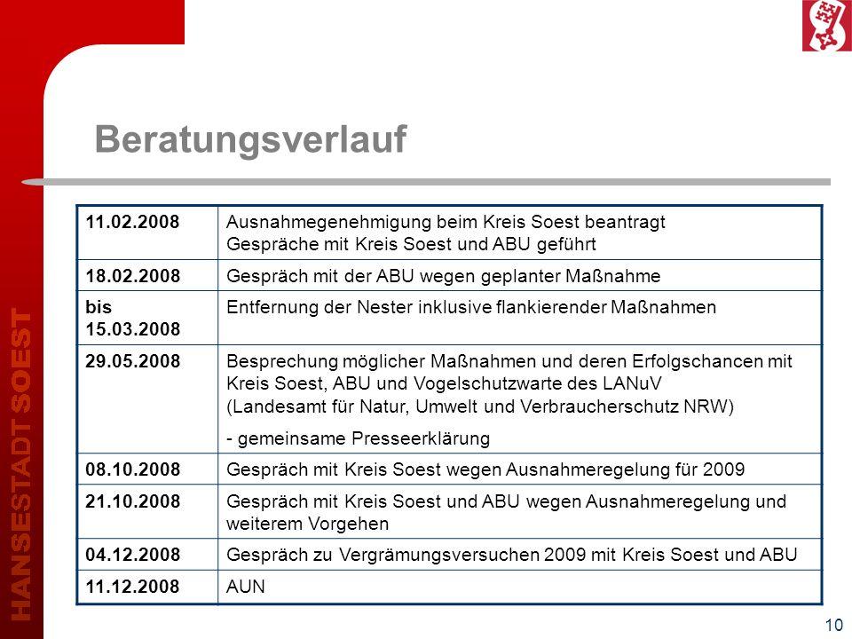 Beratungsverlauf 11.02.2008. Ausnahmegenehmigung beim Kreis Soest beantragt Gespräche mit Kreis Soest und ABU geführt.