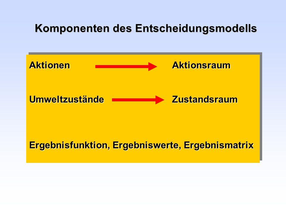 Komponenten des Entscheidungsmodells