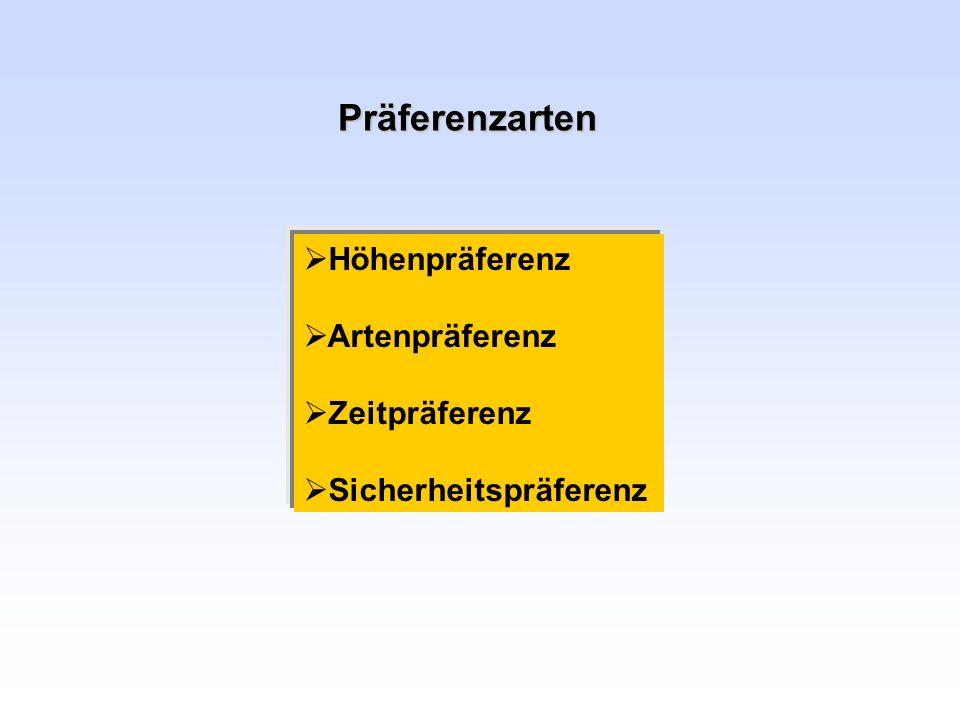 Präferenzarten Höhenpräferenz Artenpräferenz Zeitpräferenz