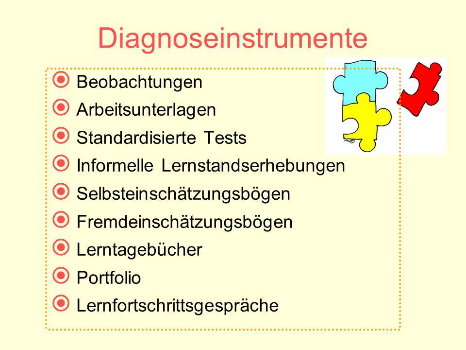 Diagnoseinstrumente  Beobachtungen  Arbeitsunterlagen