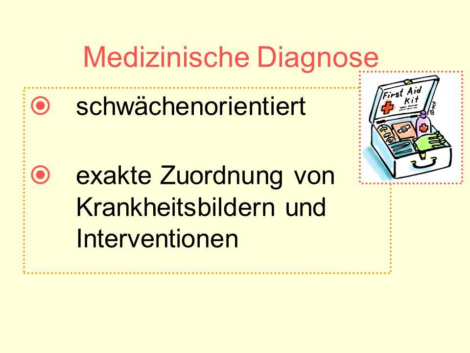 Medizinische Diagnose