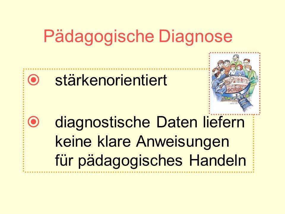 Pädagogische Diagnose