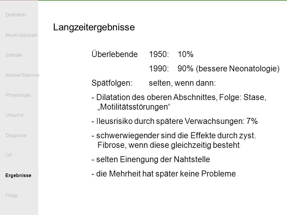 Langzeitergebnisse Überlebende 1950: 10%