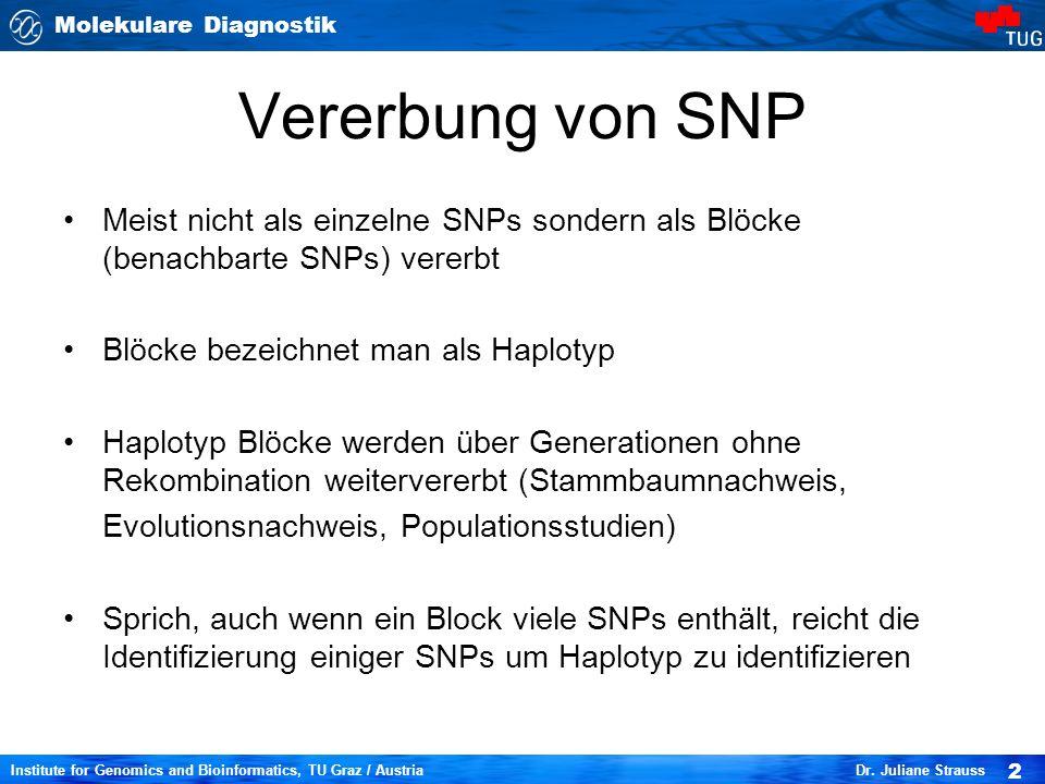 Vererbung von SNP Meist nicht als einzelne SNPs sondern als Blöcke (benachbarte SNPs) vererbt. Blöcke bezeichnet man als Haplotyp.